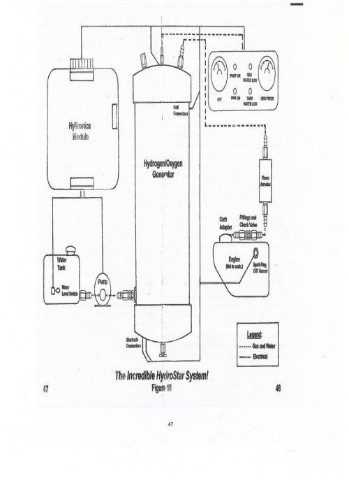Fotos De Planos Para Generador Hidrogeno Garantizado