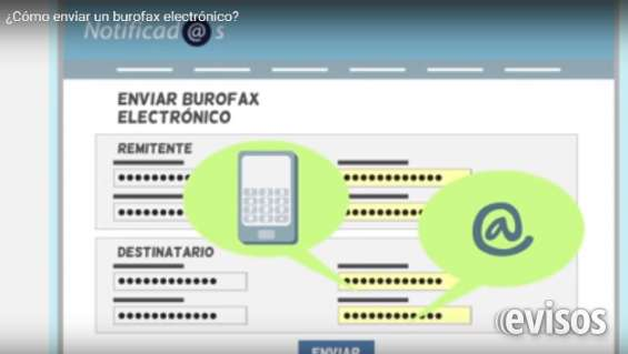 Tutoriales burofax online en notificados.com