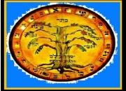 analisis cabalistico, Cabala, Kabbalah