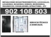 Servicio Técnico Candy Sevilla 954,389,032
