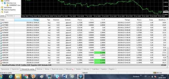 Inversion forex-copia nuestras operaciones en vivo